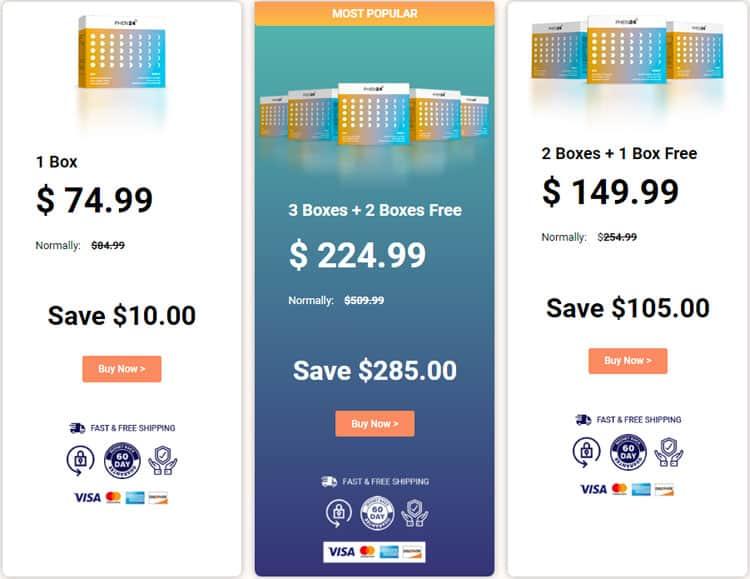 Phen24 Price