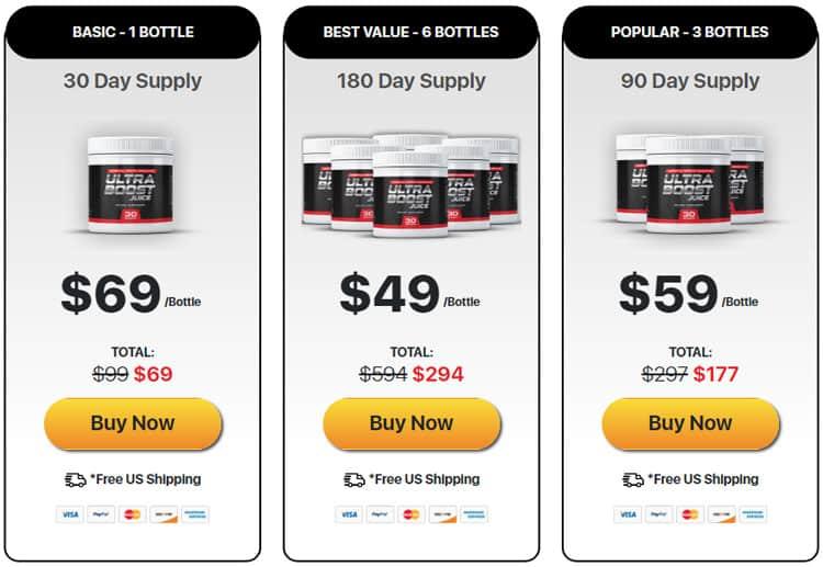 Ultra Boost Juice Price
