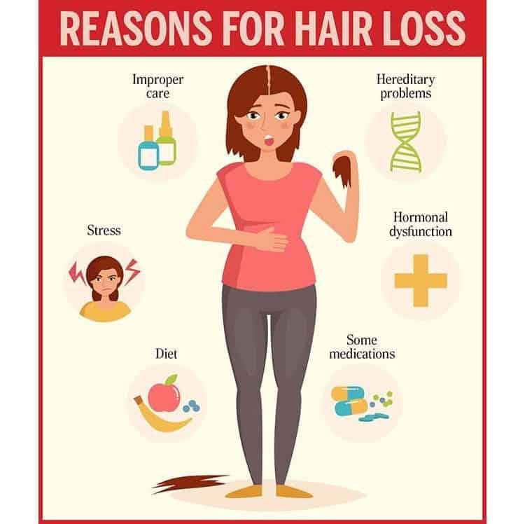 Reasons-For-Hairloss
