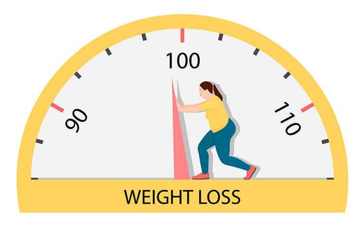 How To Burn Access Stubborn Fat